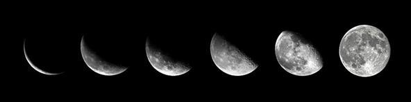 Фази на Луната за 2016 година